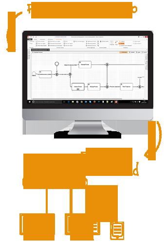 Disegnare processi aziendali model driven