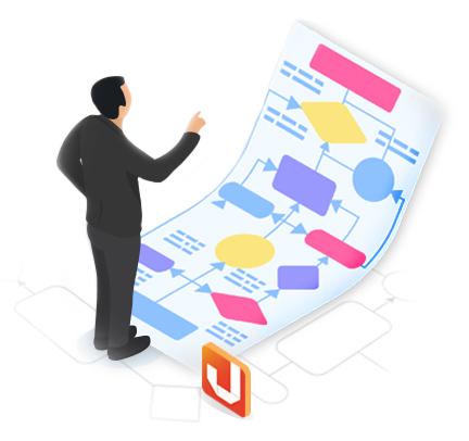 Piattaforma software Smart Working