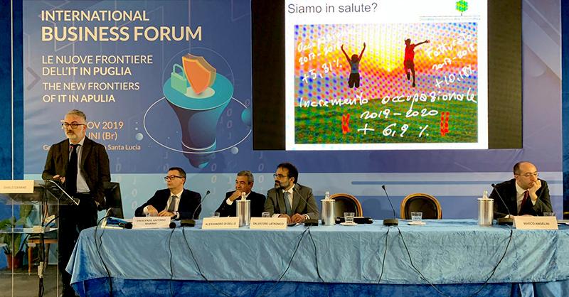International Business Forum sicurezza digitale